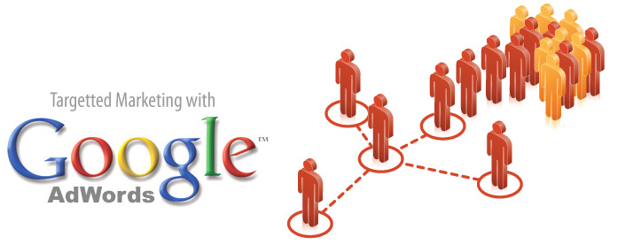 Targeted Marketing With Google AdWords